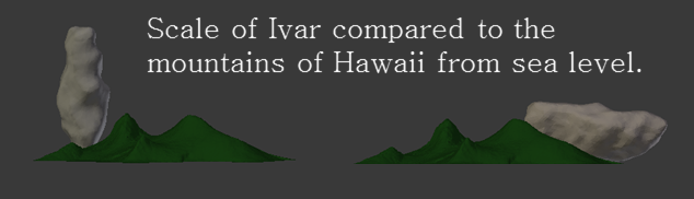 scaleIvarHawaii