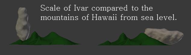 scaleIvarHawaii